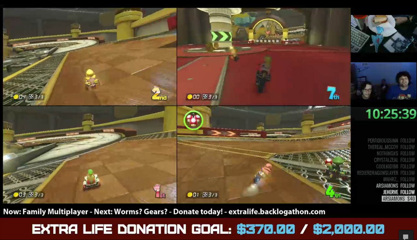 Extra Life 2016: Another Good Year